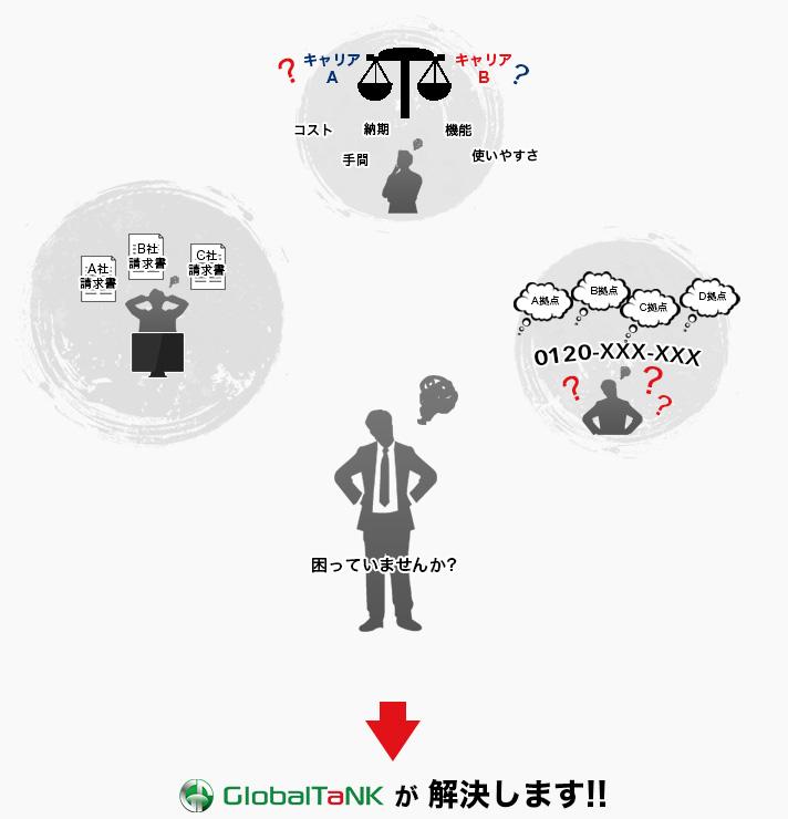 トータルキャリアソリューション。グローバル・タンク株式会社が解放します!!