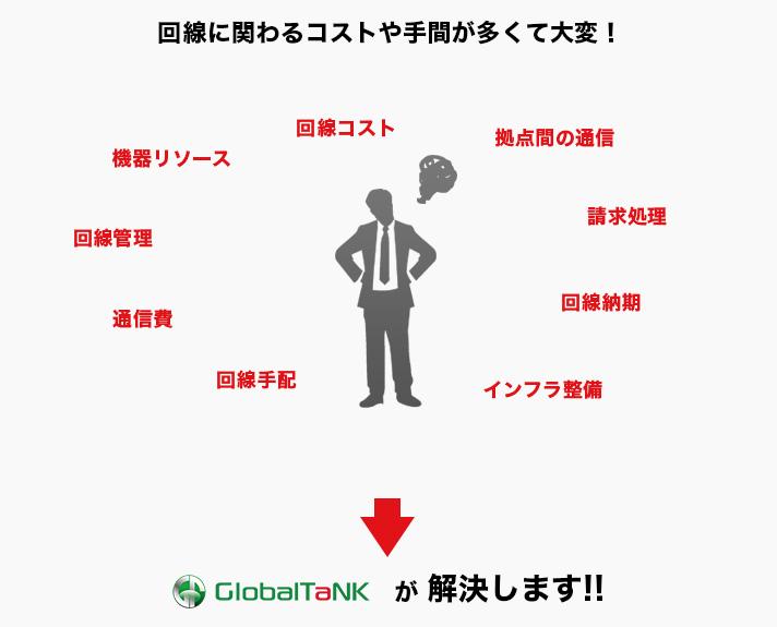 回線に関わるコストや手間が多くて大変!グローバル・タンク株式会社が解決します!!